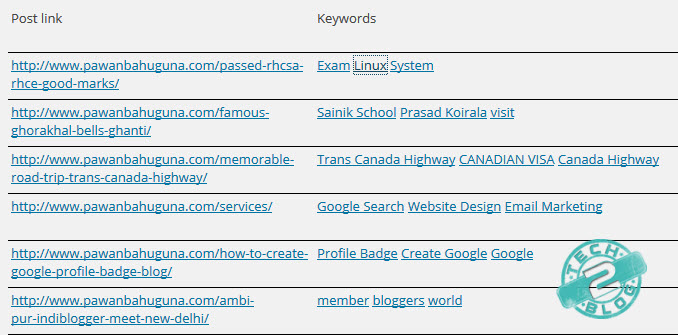 wp auto affiliate links generated