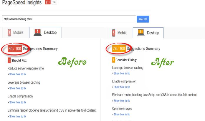 Google Page Speed Comparison of Tech2Blog.com