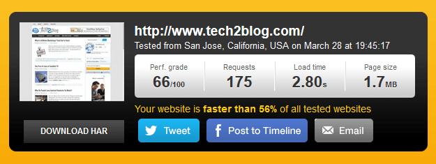Tech2blog.com speed test