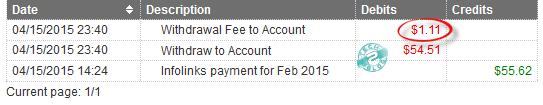 Payoneer Payment Infolinks