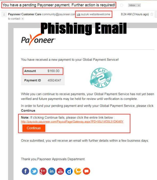 Phishing Emails Look alike Payoneer