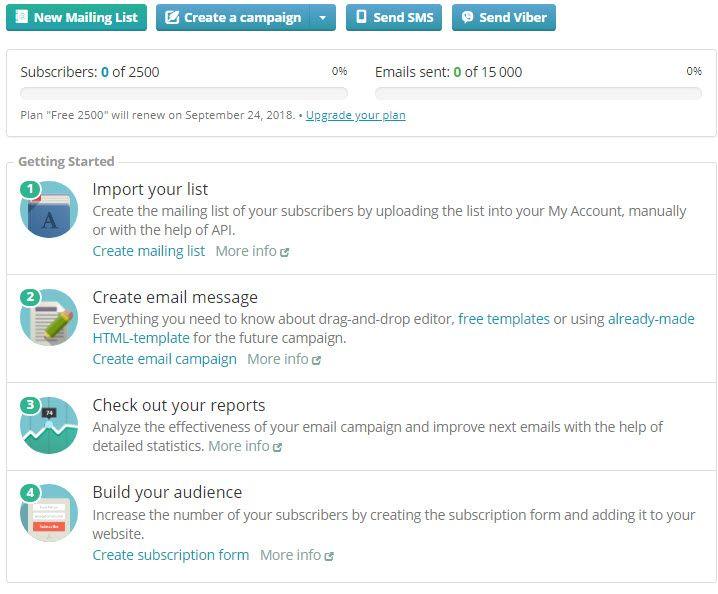 SendPulse: The All Rounder Email Marketing Platform